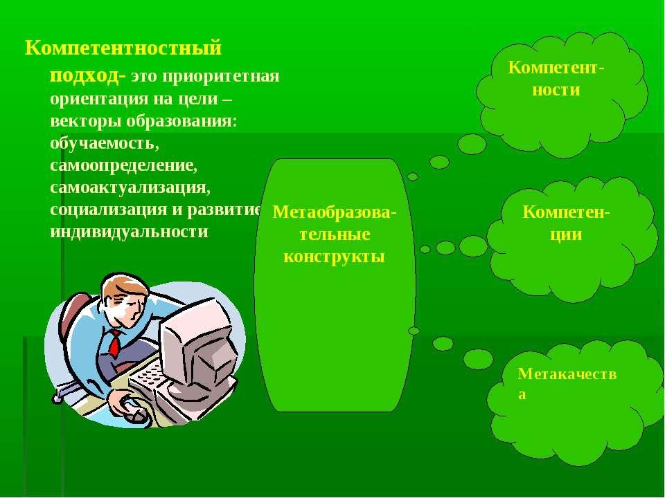 Компетентностный подход- это приоритетная ориентация на цели – векторы образо...