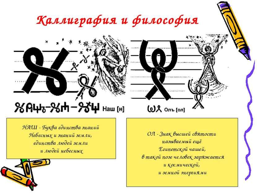 Каллиграфия и философия НАШ - Буква единства знаний Небесных и знаний земли, ...