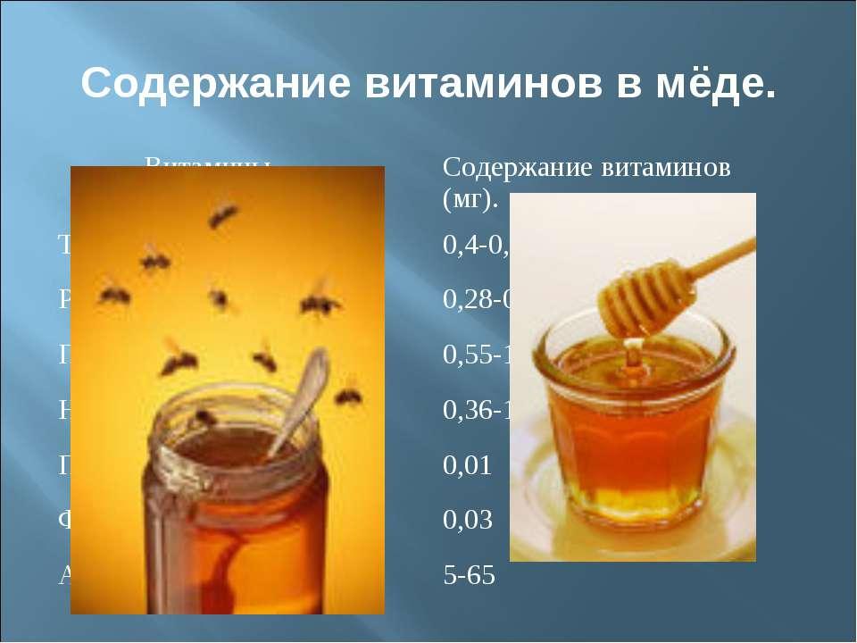 Содержание витаминов в мёде.