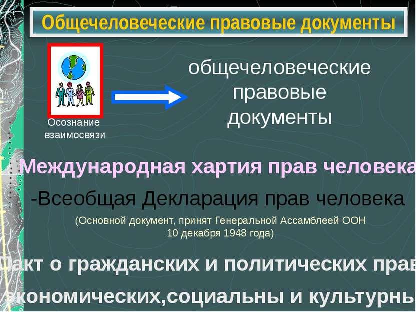 Общечеловеческие правовые документы Международная хартия прав человека -Пакт ...