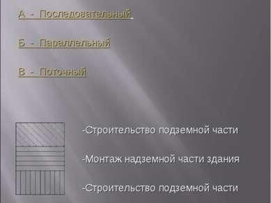 Методы организации строительных работ А - Последовательный Б - Параллельный В...