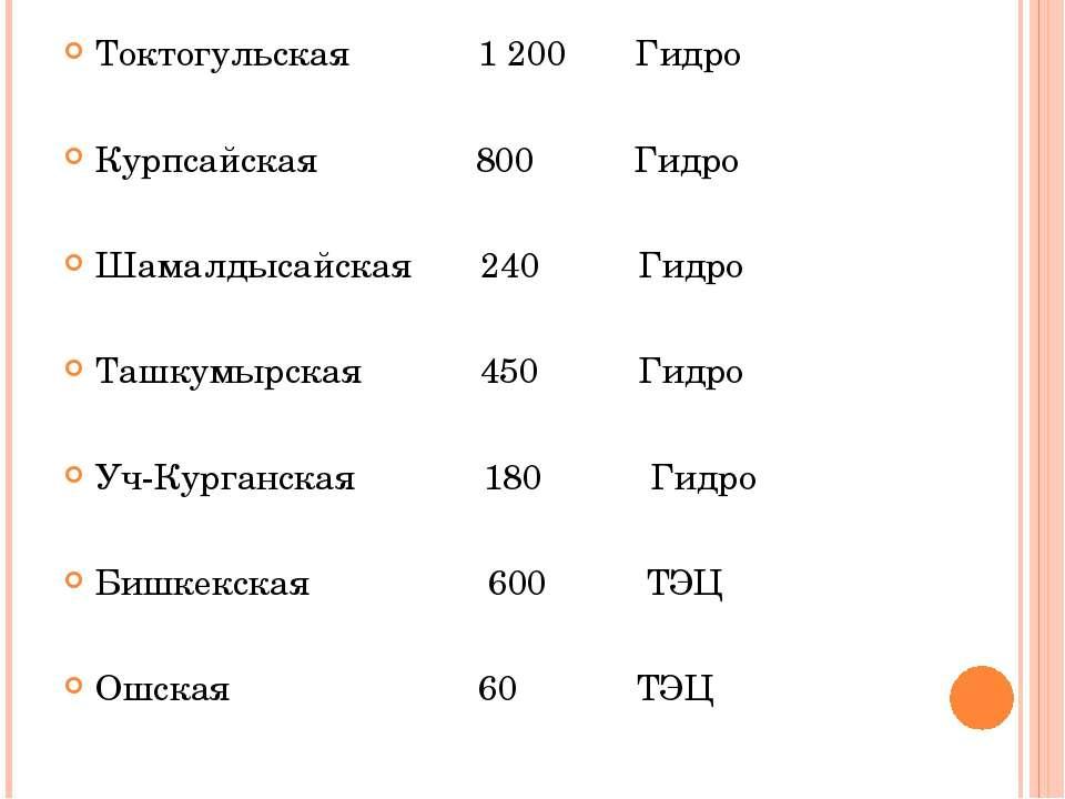 Токтогульская 1 200 Гидро Токтогульская 1 200 Гидро Курпсайская 800 Гидро Шам...