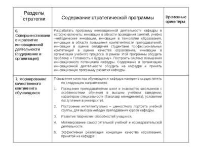 Разделы стратегии Содержание стратегической программы Временные ориентиры 6. ...