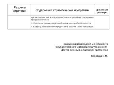 Разделы стратегии Содержание стратегической программы Временные ориентиры пре...