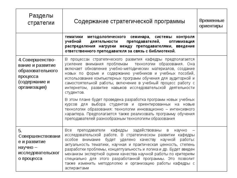Разделы стратегии Содержание стратегической программы Временные ориентиры тем...