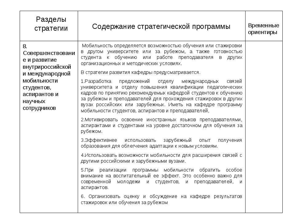Разделы стратегии Содержание стратегической программы Временные ориентиры 8. ...