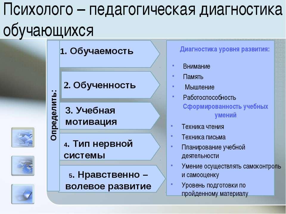 Психолого – педагогическая диагностика обучающихся Сформированность учебных у...