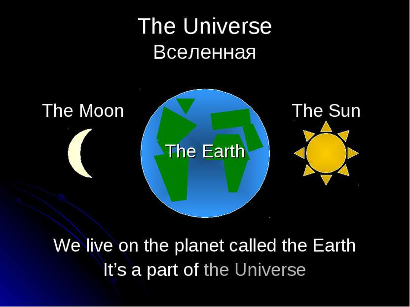 The Universe Вселенная We live on the planet called the Earth It's a part of ...