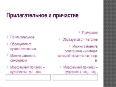 Прилагательное и причастие Летучий корабль Летящая походка Прилагательное Обр...