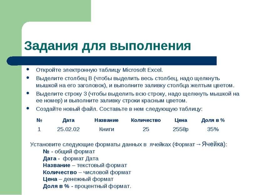 Задания для выполнения Откройте электронную таблицу Microsoft Excel. Выделите...