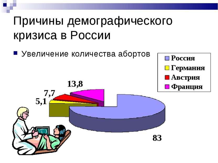 Причины демографического кризиса в России Увеличение количества абортов