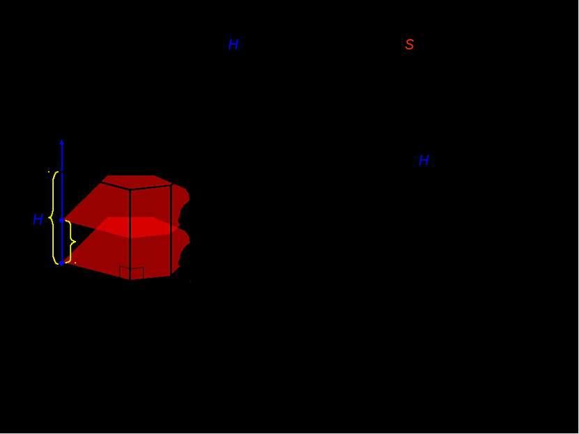 III. Объем n-угольной прямой призмы с высотой H и площадью основания S. x x [...