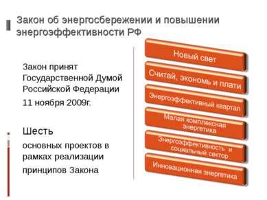 Закон об энергосбережении и повышении энергоэффективности РФ Закон принят Гос...