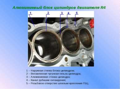 Алюминиевый блок цилиндров двигателя R4 1 – Наружная стенка блока цилиндров; ...