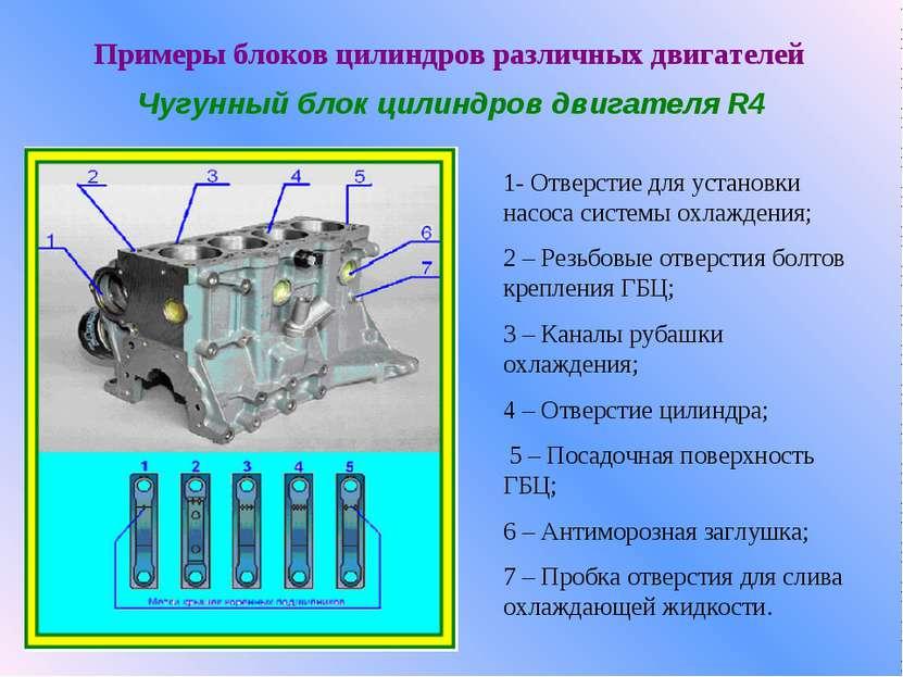 Примеры блоков цилиндров различных двигателей Чугунный блок цилиндров двигате...
