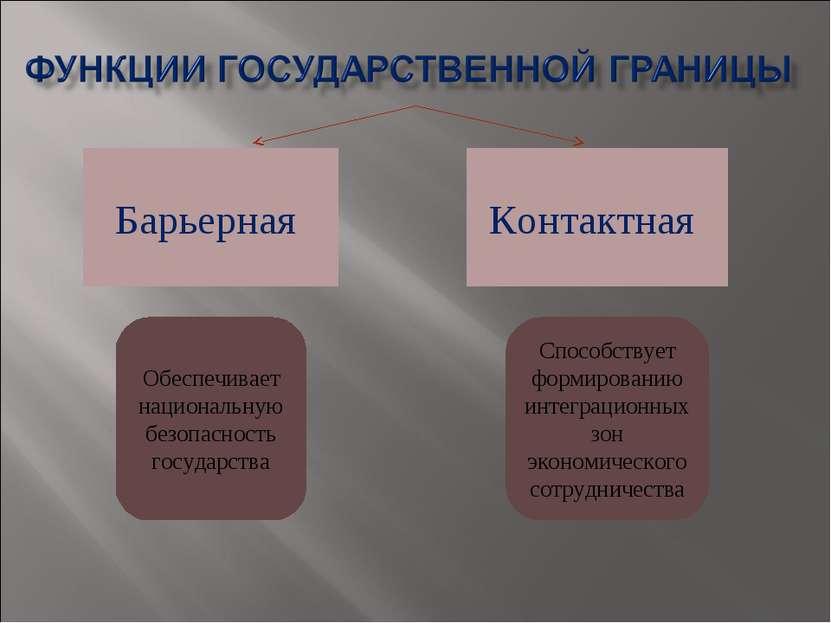 Барьерная Контактная Обеспечивает национальную безопасность государства Спосо...