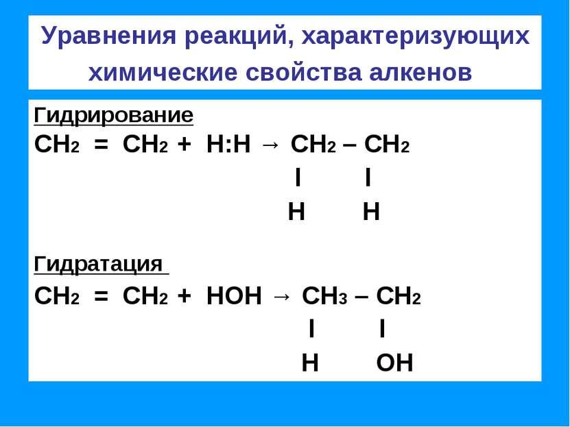 Уравнения реакций, характеризующих химические свойства алкенов Гидрирование С...