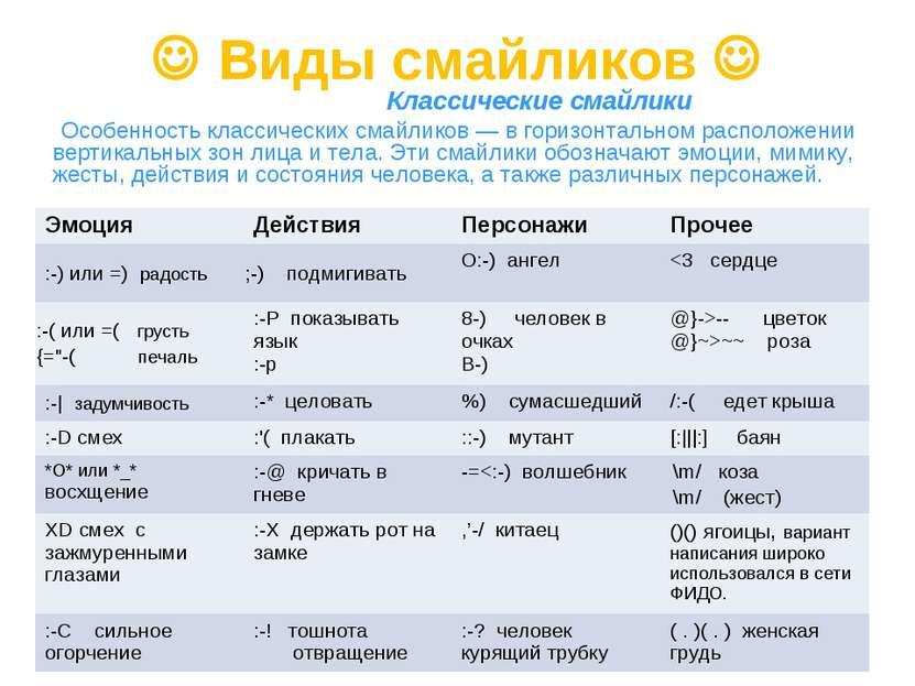 Виды смайликов Классические смайлики Особенность классических смайликов— в г...