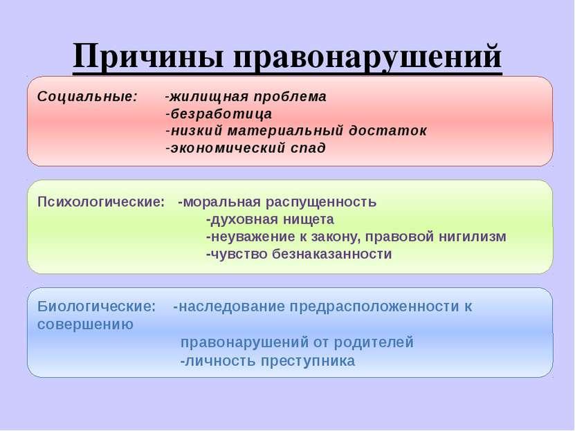 Причины правонарушений Социальные: -жилищная проблема -безработица -низкий ма...
