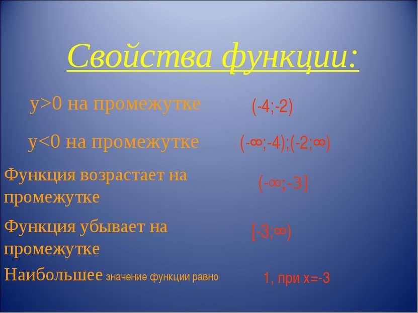 Свойства функции: у>0 на промежутке у