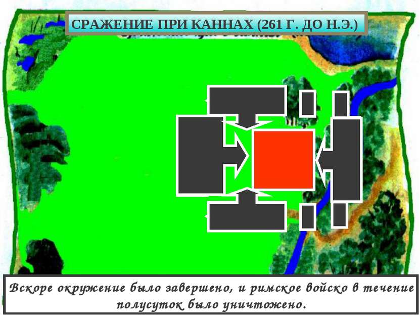 СРАЖЕНИЕ ПРИ КАННАХ (261 Г. ДО Н.Э.) Вскоре окружение было завершено, и римск...