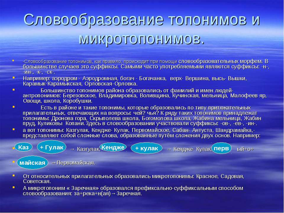 Словообразование топонимов и микротопонимов. -Словообразование топонимов, как...