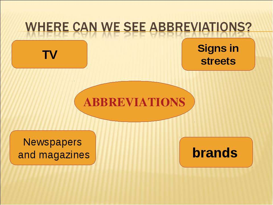 ABBREVIATIONS TV Signs in streets brands Newspapers and magazines