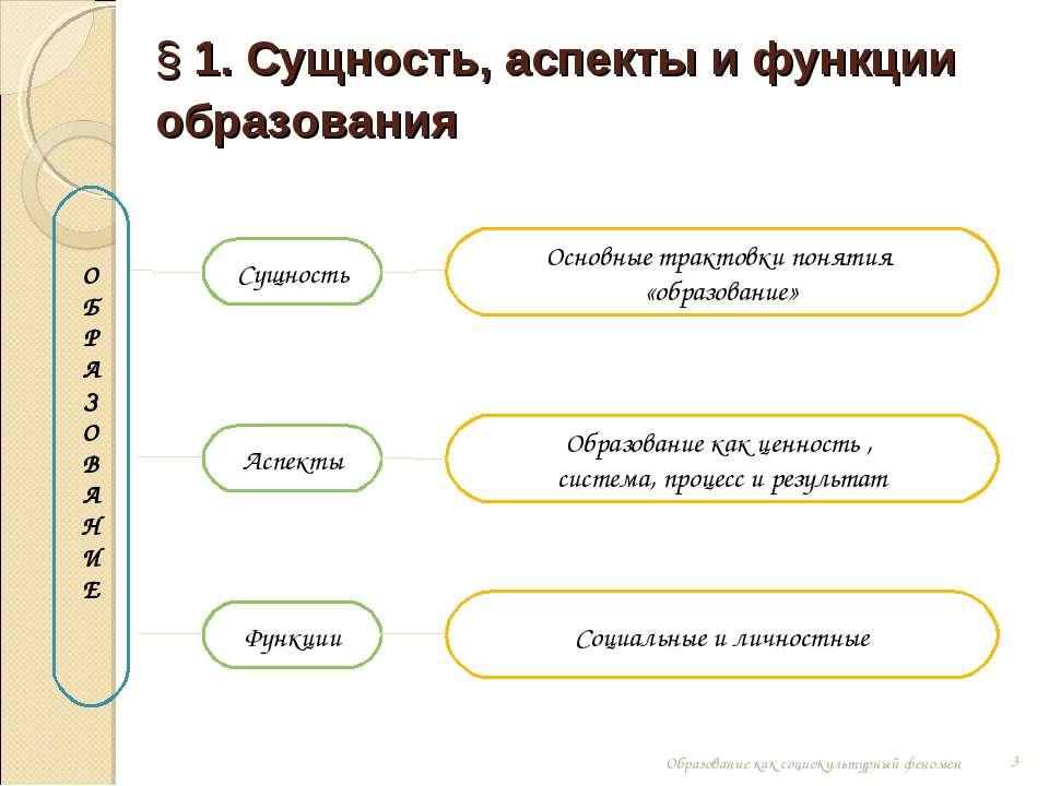 § 1. Сущность, аспекты и функции образования * Образование как социокультурны...