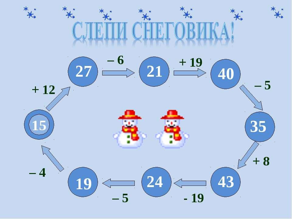 15 + 12 – 5 - 19 + 8 – 5 + 19 – 6 27 19 24 43 35 40 21 – 4