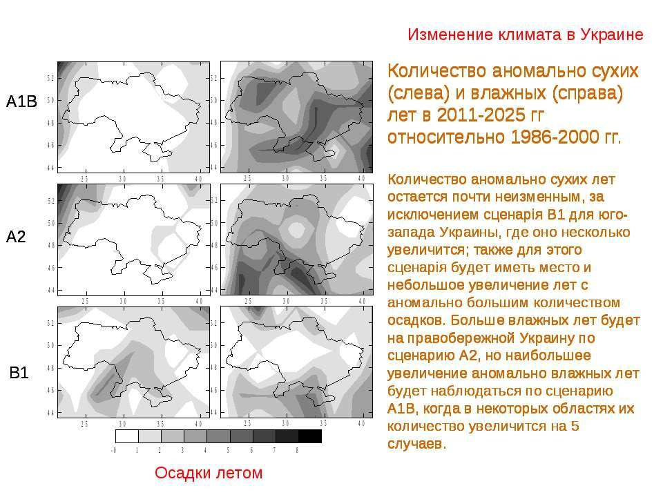 Изменение климата в Украине Осадки летом А1В А2 В1 Количество аномально сухих...