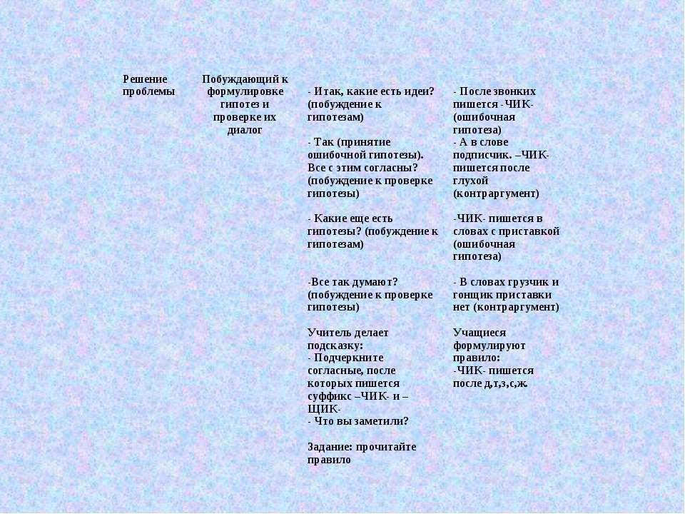 Решение проблемы Побуждающий к формулировке гипотез и проверке их диалог  - ...