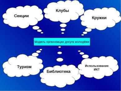Модель организации досуга молодёжи Кружки Библиотека Секции Использование ИКТ...