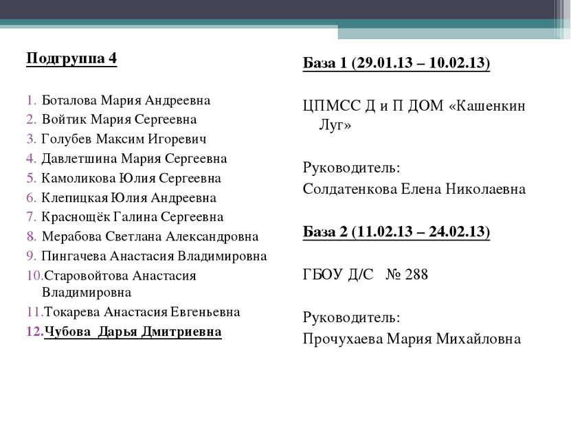Подгруппа 4 Боталова Мария Андреевна Войтик Мария Сергеевна Голубев Максим И...