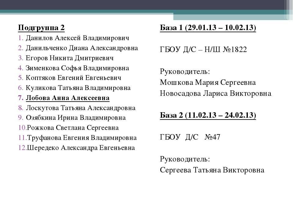 Подгруппа 2 Данилов Алексей Владимирович Данильченко Диана Александровна Егор...