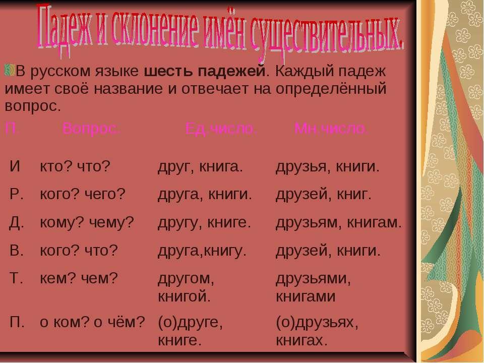 В русском языке шесть падежей. Каждый падеж имеет своё название и отвечает на...