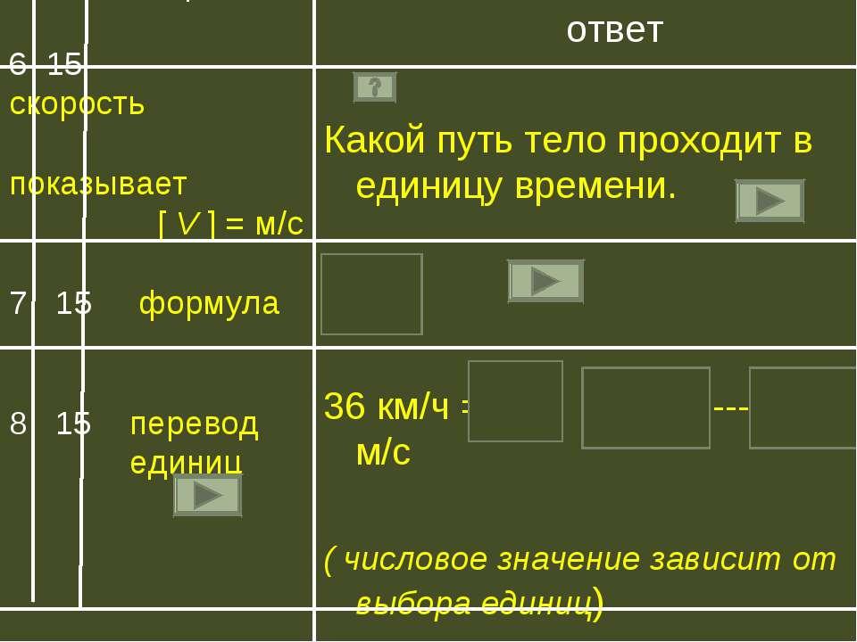? § вопрос 6 15 скорость показывает [ V ] = м/с 7 15 формула 8 15 перевод еди...