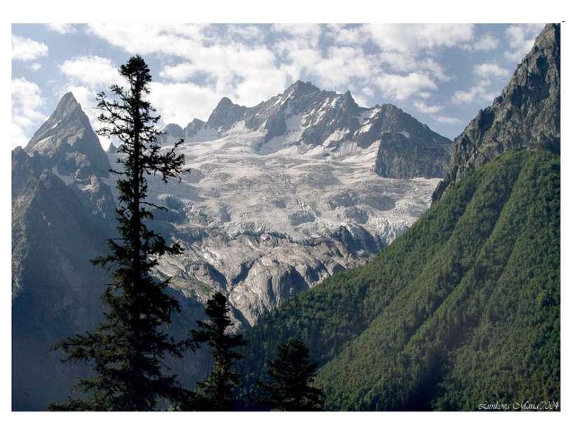 Презентация равнины горы
