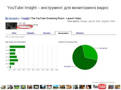 YouTube Insight – инструмент для мониторинга видео YouTube Confidential and P...