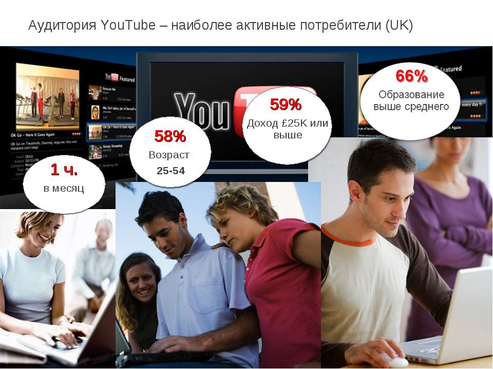 Аудитория YouTube – наиболее активные потребители (UK) YouTube Confidential a...