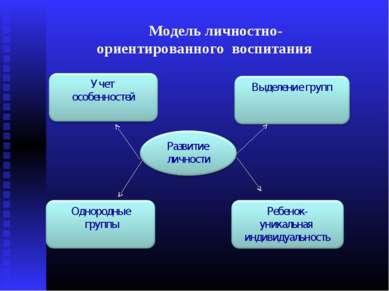 Модель личностно-ориентированного воспитания
