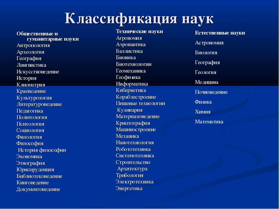 Классификация наук Общественные и гуманитарные науки Антропология Археология ...