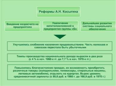 Реформы Косыгина