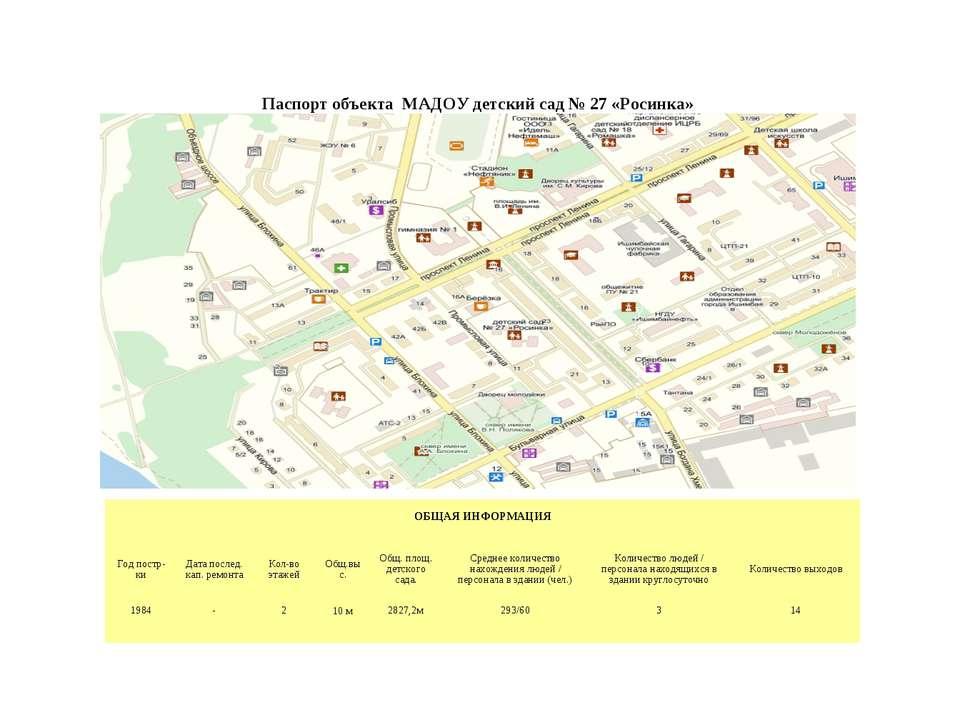 Паспорт объекта МАДОУ детский сад № 27 «Росинка» ул. Ветеранов 1 к.2 ОБЩАЯ ИН...
