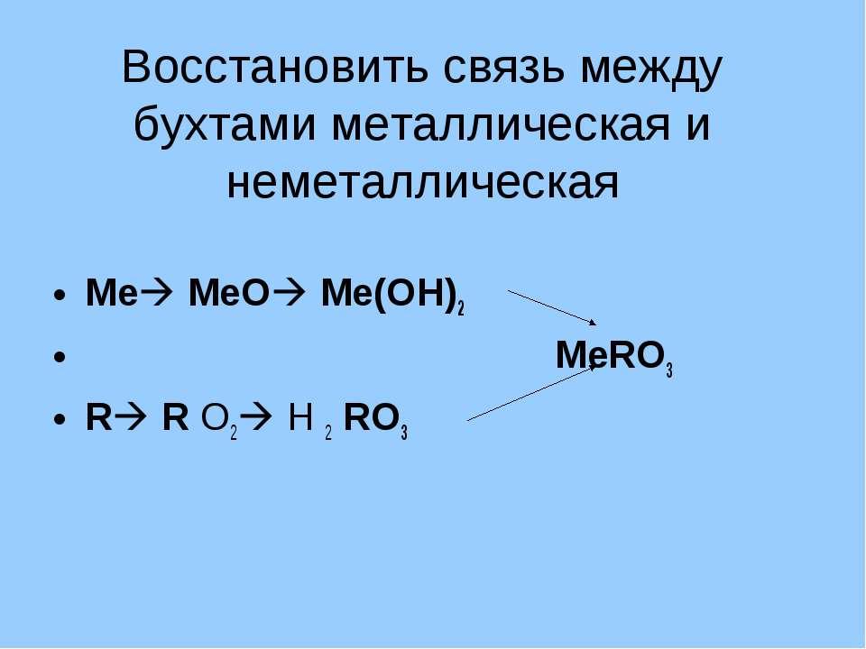 Восстановить связь между бухтами металлическая и неметаллическая Ме МеО Ме(ОН...