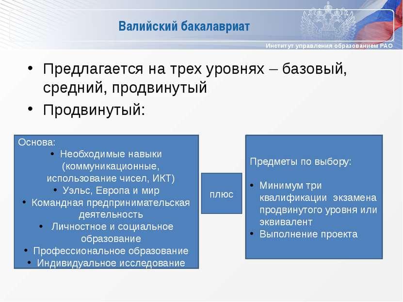 Валийский бакалавриат Предлагается на трех уровнях – базовый, средний, продви...
