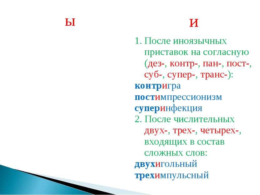 ы и После иноязычных приставок на согласную (дез-, контр-, пан-, пост-, суб-,...