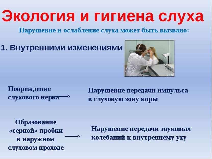 Нарушение и ослабление слуха может быть вызвано: 1. Внутренними изменениями П...