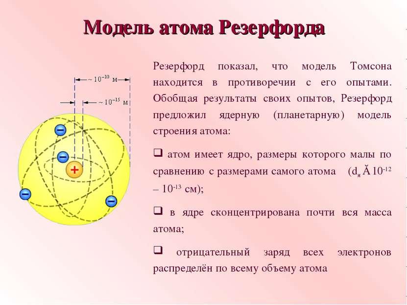 Модель атома Резерфорда Резерфорд показал, что модель Томсона находится в про...