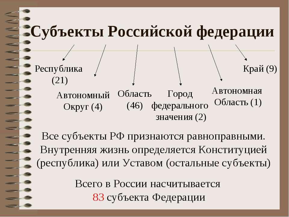 Субъекты Российской федерации Всего в России насчитывается 83 субъекта Федера...