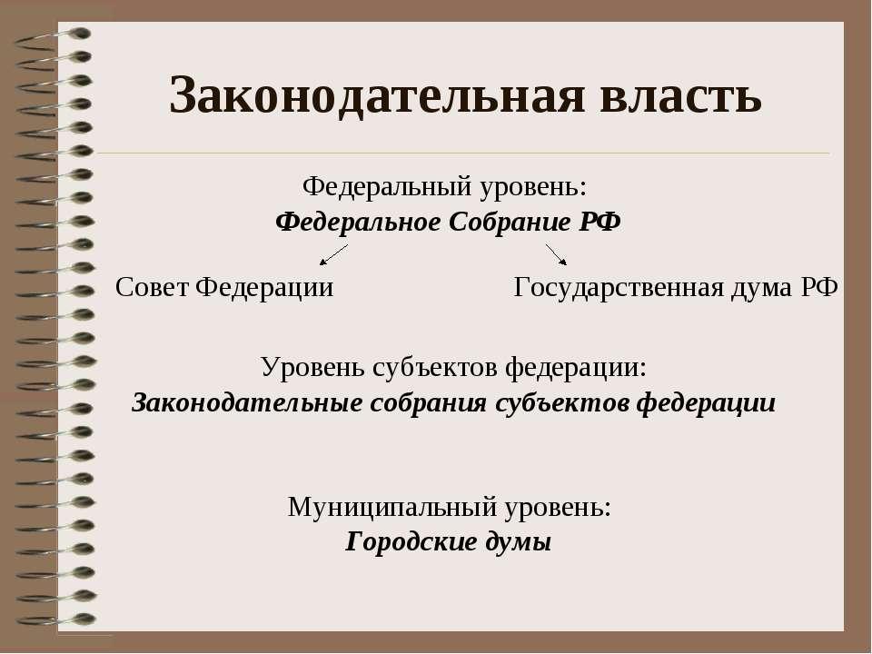 Законодательная власть Федеральный уровень: Федеральное Собрание РФ Совет Фед...